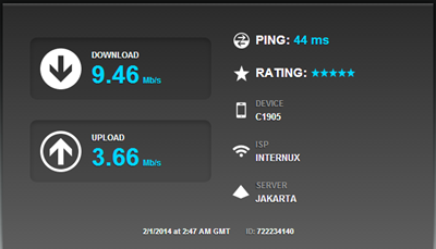 Menjajal Kecepatan BOLT! 4G LTE | the atmojo